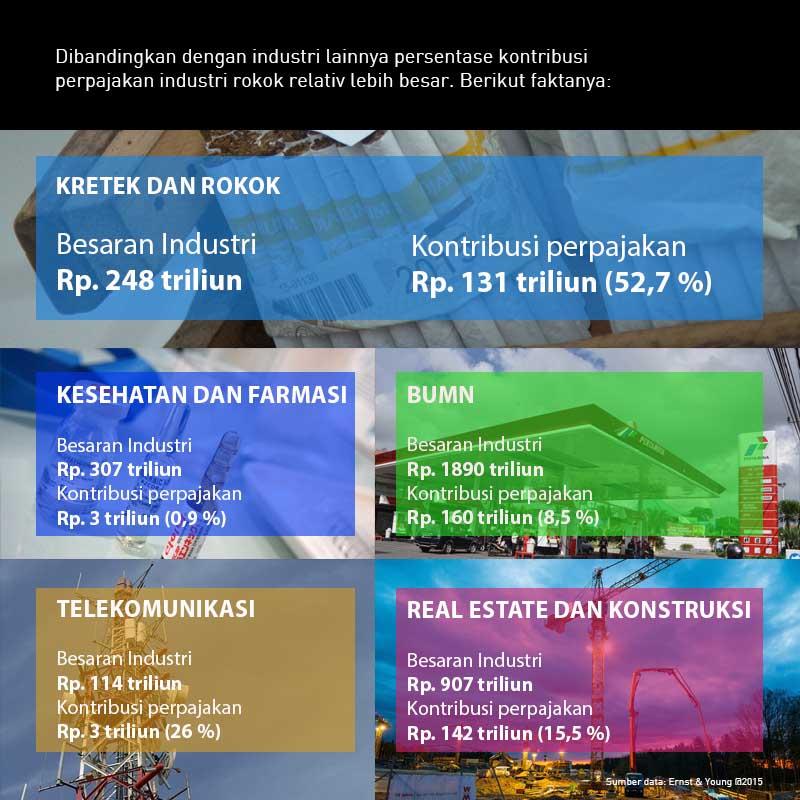 Perbandingan besaran pajak-02